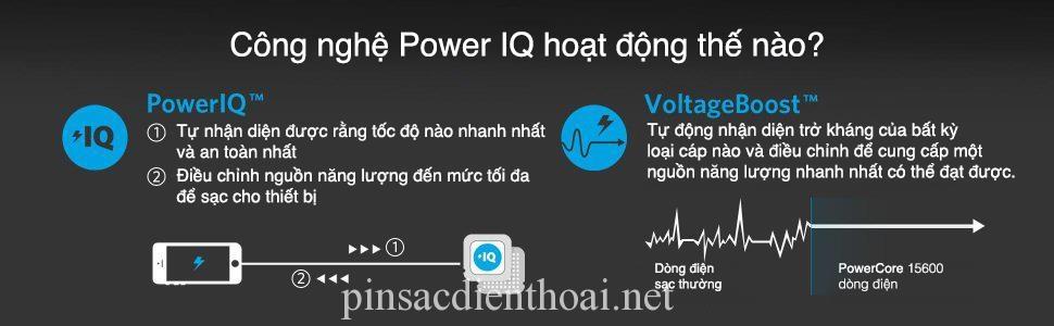 công nghệ sạc nhanh PowerIQ và Voltageboost của Anker