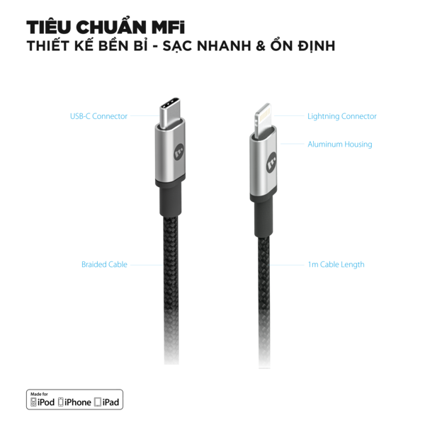 combo_sac_nhanh_usb_c_pd_18w_mophie_2